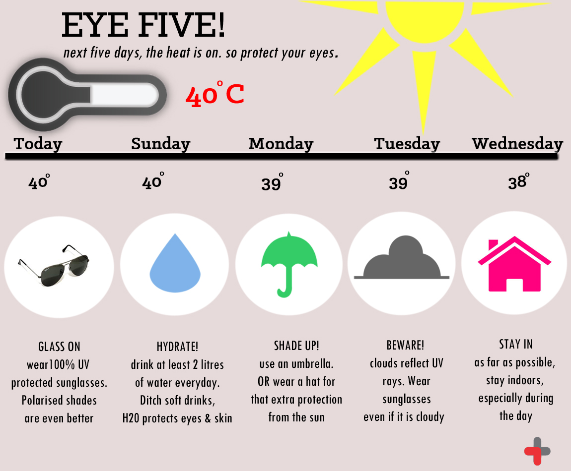 Infographic: Eyecare for summer – MARSPlus Blog