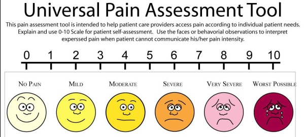 pain scale-37--
